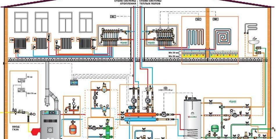 Проектирование систем отопления в Минске